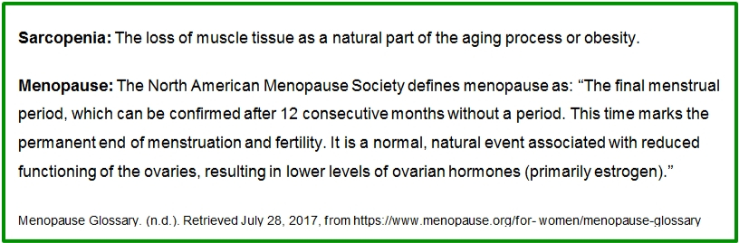 Image defining sarcopenia and menopause from the Menopause Glossary.