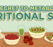 Feature Image: The Secret To Metabolic Detox: Nutritional Support