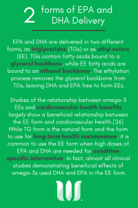 Image explaining 2 forms of EPA and DHA delivery.