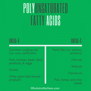 Polyunsaturated fatty acids: sources of omega-6s vs omega-3s.
