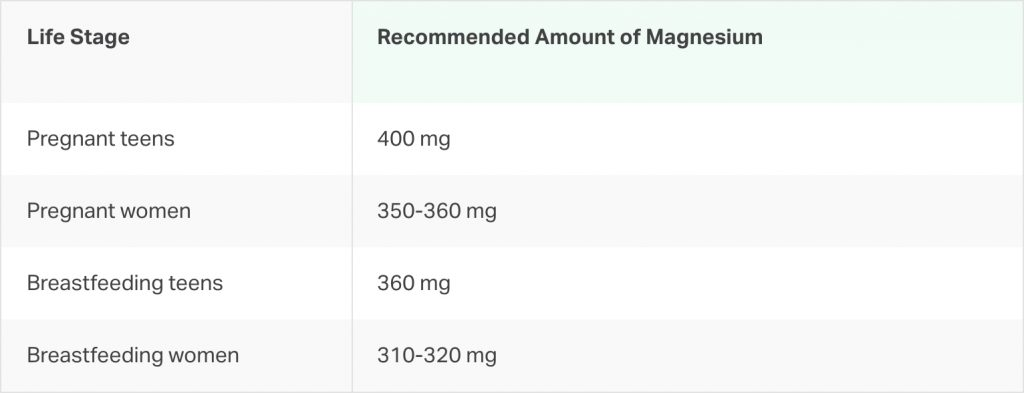 Magnesium effects and pregnancy